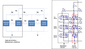 2D distributed circuit model for a 3-junction solar cell and detailed SPICE equivalent circuit model of the boxed region
