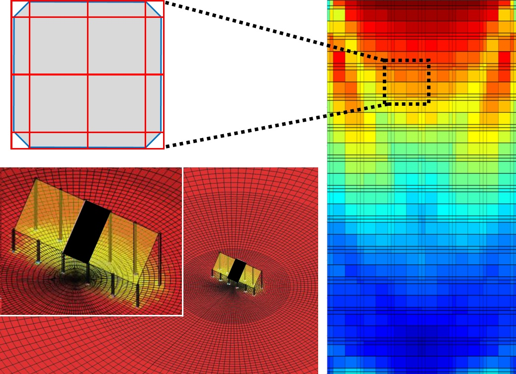 Simulation computational zones and irradiance on the back face of a bifacial panel.